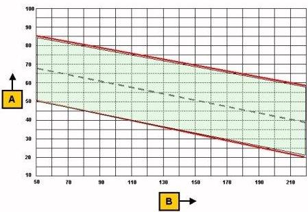 Ustawienie wtrysku tdi AGD, AGD- AQM fino do 4/99 4/99, AHG